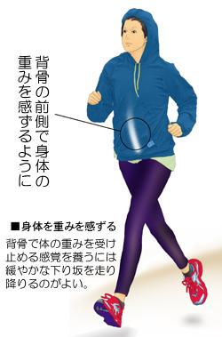 ランニングフォームと身体の重み