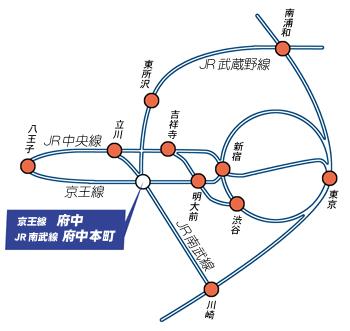 都心、関東圏から京王線府中、南武線府中本町へのアクセス