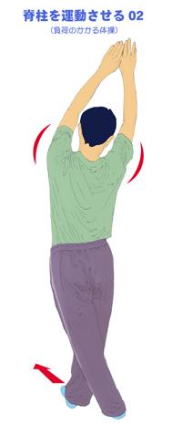 眼精疲労に効果的な背骨のストレッチ