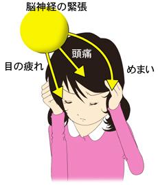 脳神経の緊張とさまざまな症状
