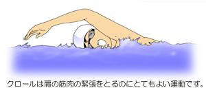 クロールと肩の筋肉の緊張