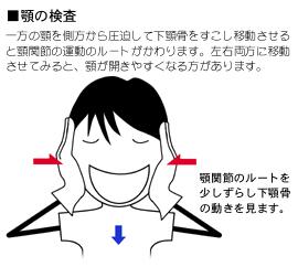 顎の痛みと開閉のルートとの相関性の検査