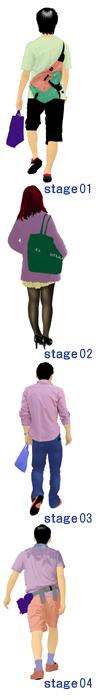 姿勢の4類型