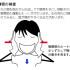 顎の歪みによる顔のアンバランス